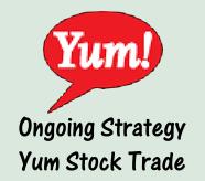 YUM Stock - Neutral Reading